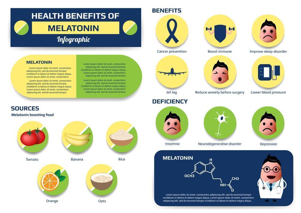 Benefits Of Melatonin Supplements